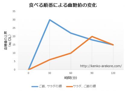 %e9%a0%86%e7%95%aa%ef%bc%88%e6%94%b9%ef%bc%89